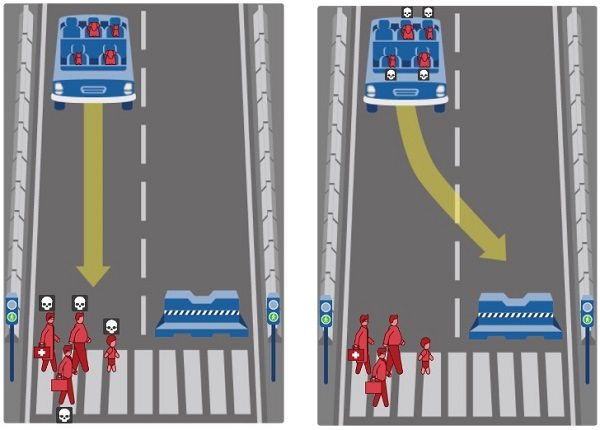 Simulations for Self-Driving Cars: Machine Learning Without