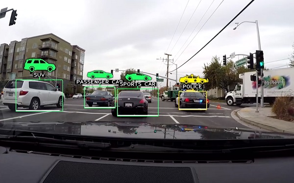 Imitation as a Deep Learning Technique for Self-Driving Cars